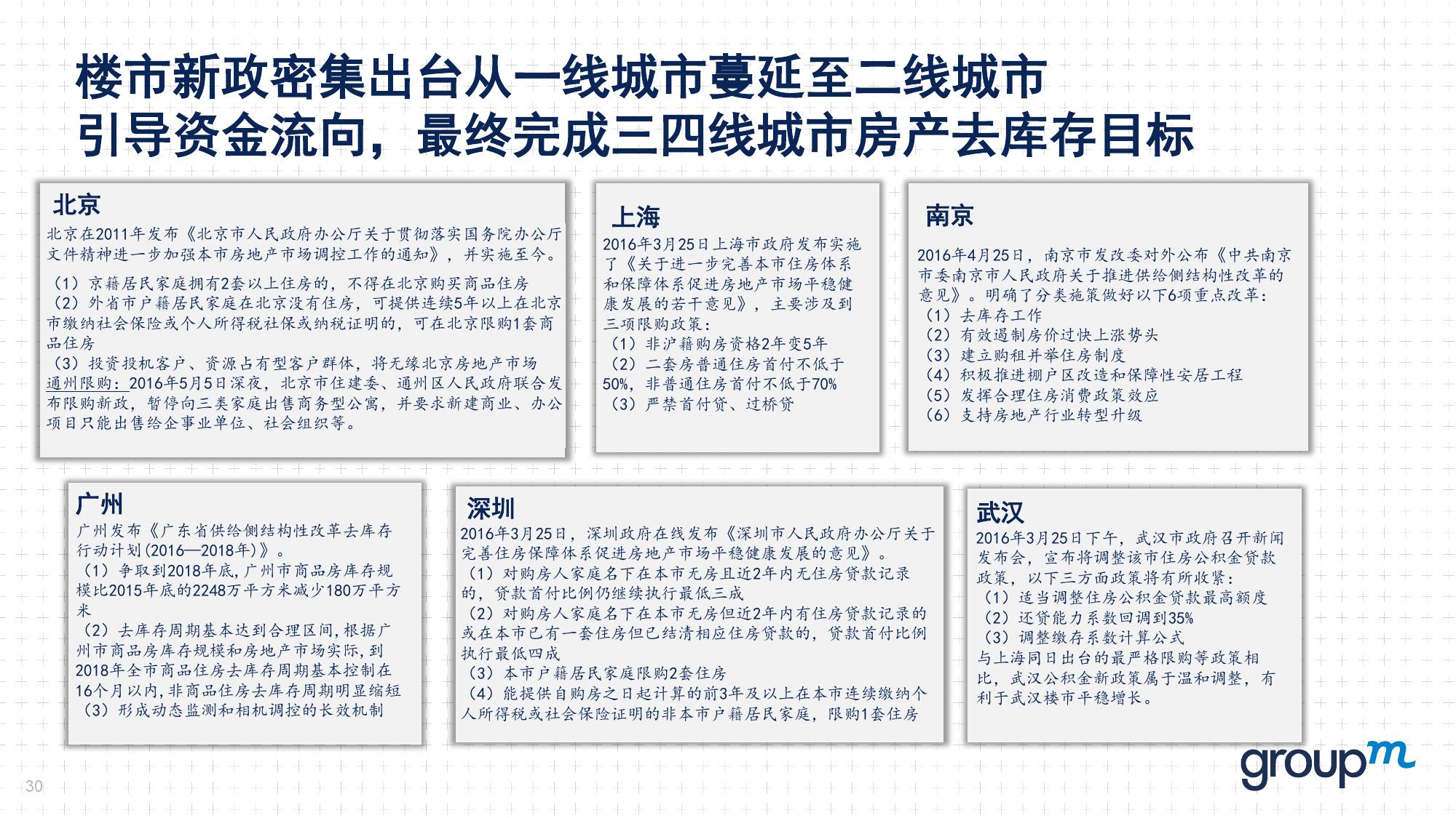 赢在中国2016:从需求刺激转向供给侧改革_000030