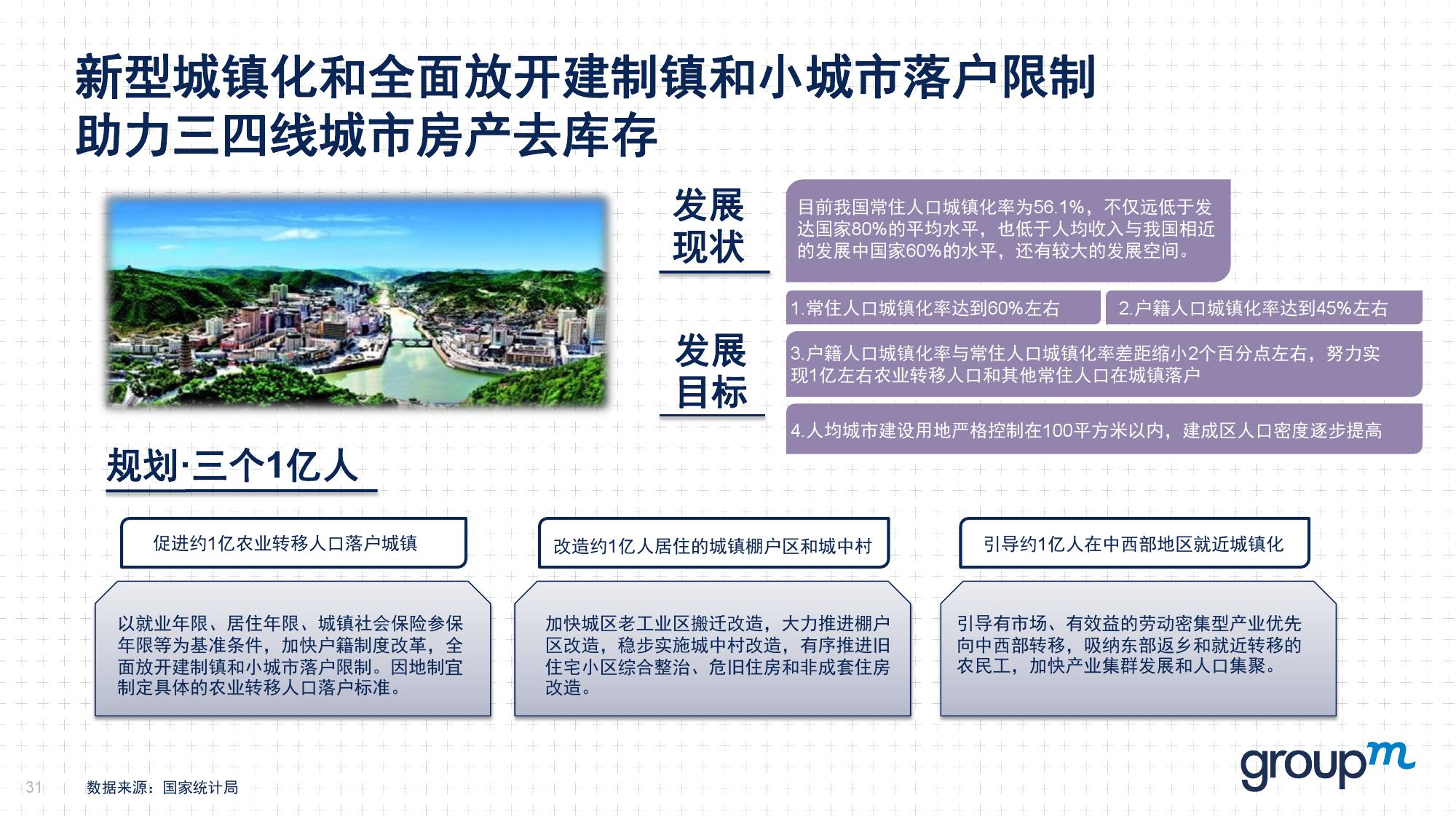 赢在中国2016:从需求刺激转向供给侧改革_000031