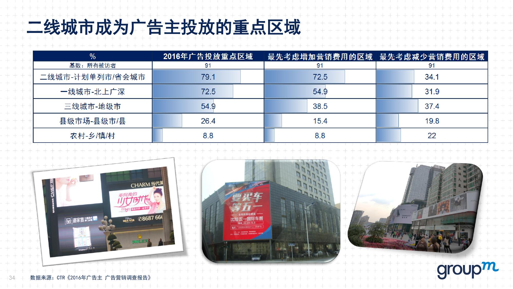 赢在中国2016:从需求刺激转向供给侧改革_000034