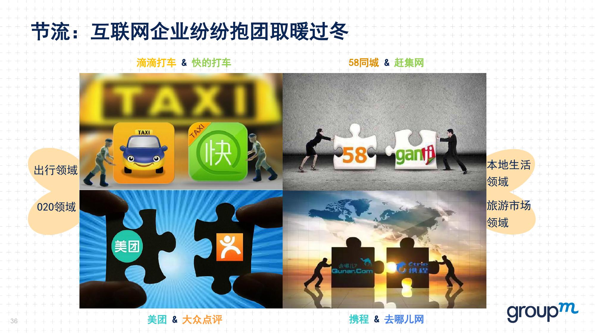 赢在中国2016:从需求刺激转向供给侧改革_000036