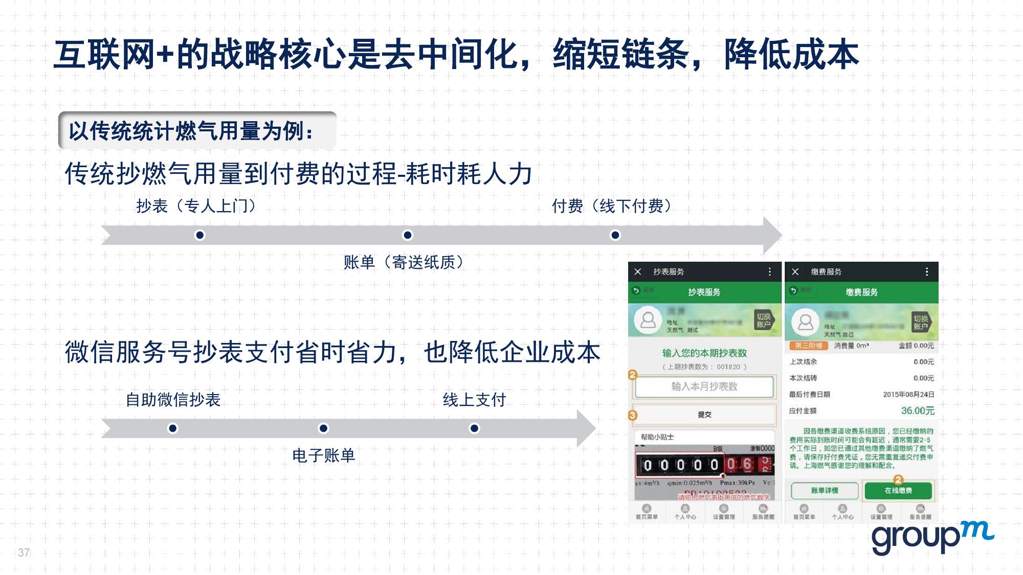 赢在中国2016:从需求刺激转向供给侧改革_000037