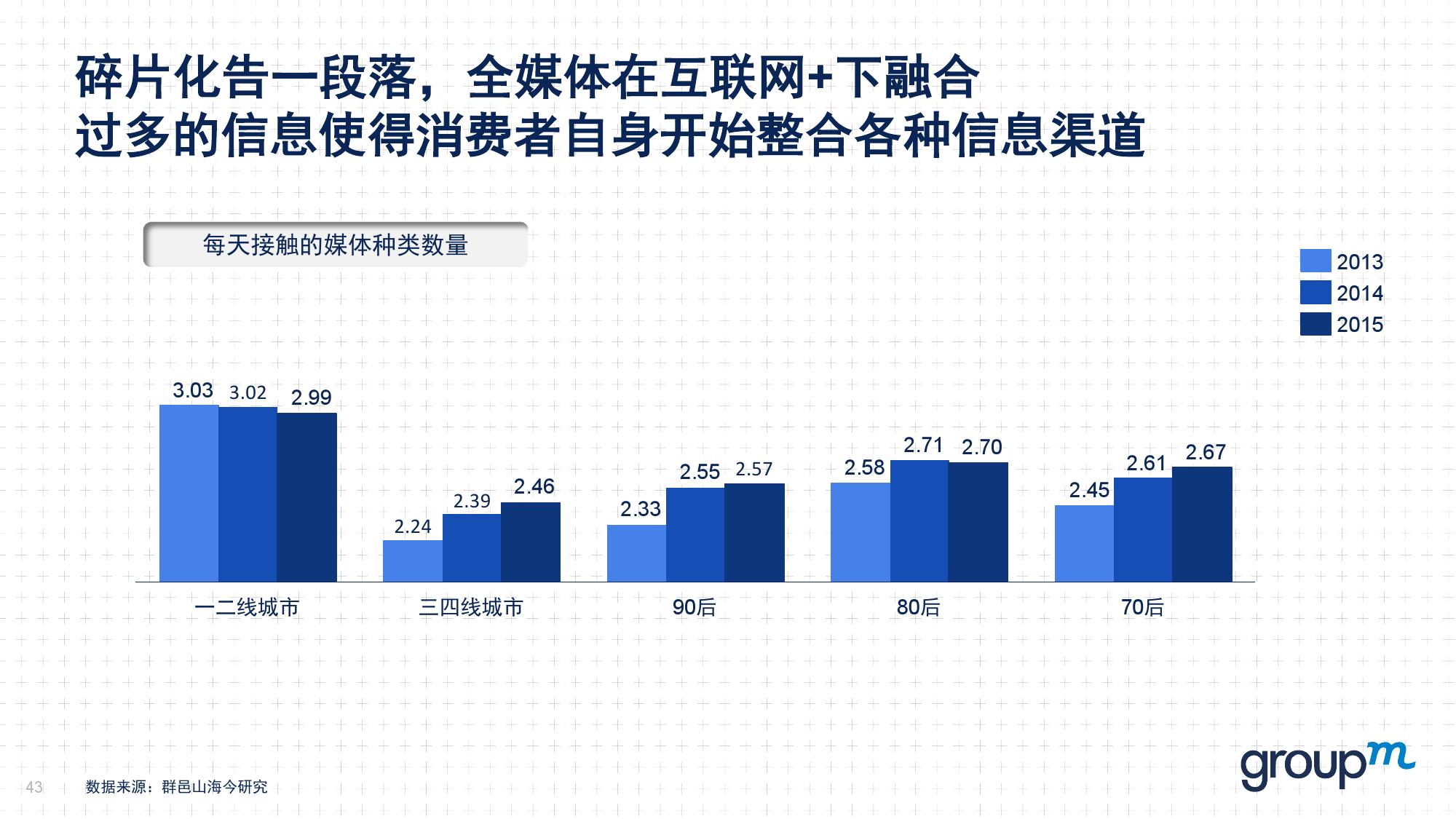 赢在中国2016:从需求刺激转向供给侧改革_000043