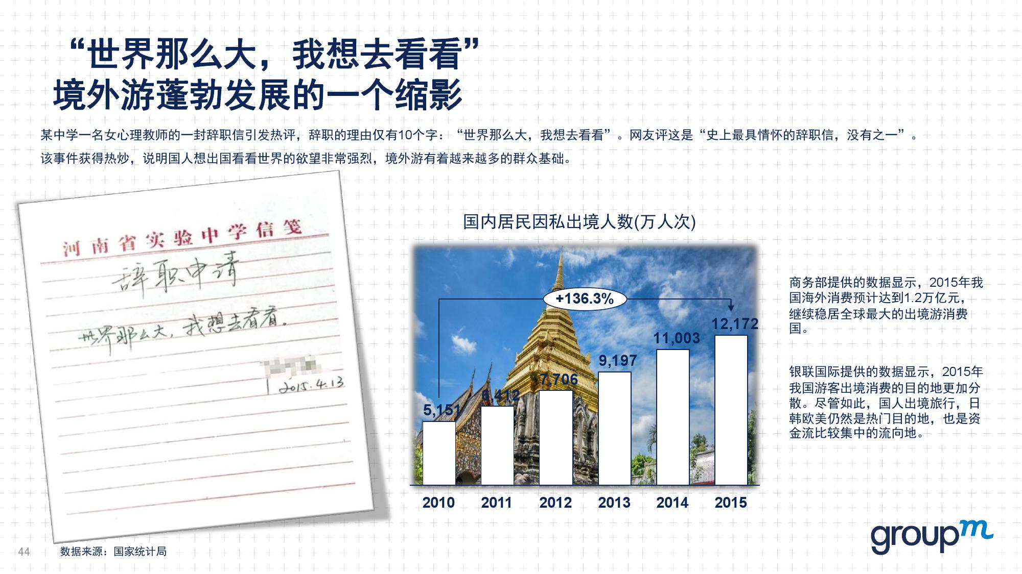 赢在中国2016:从需求刺激转向供给侧改革_000044