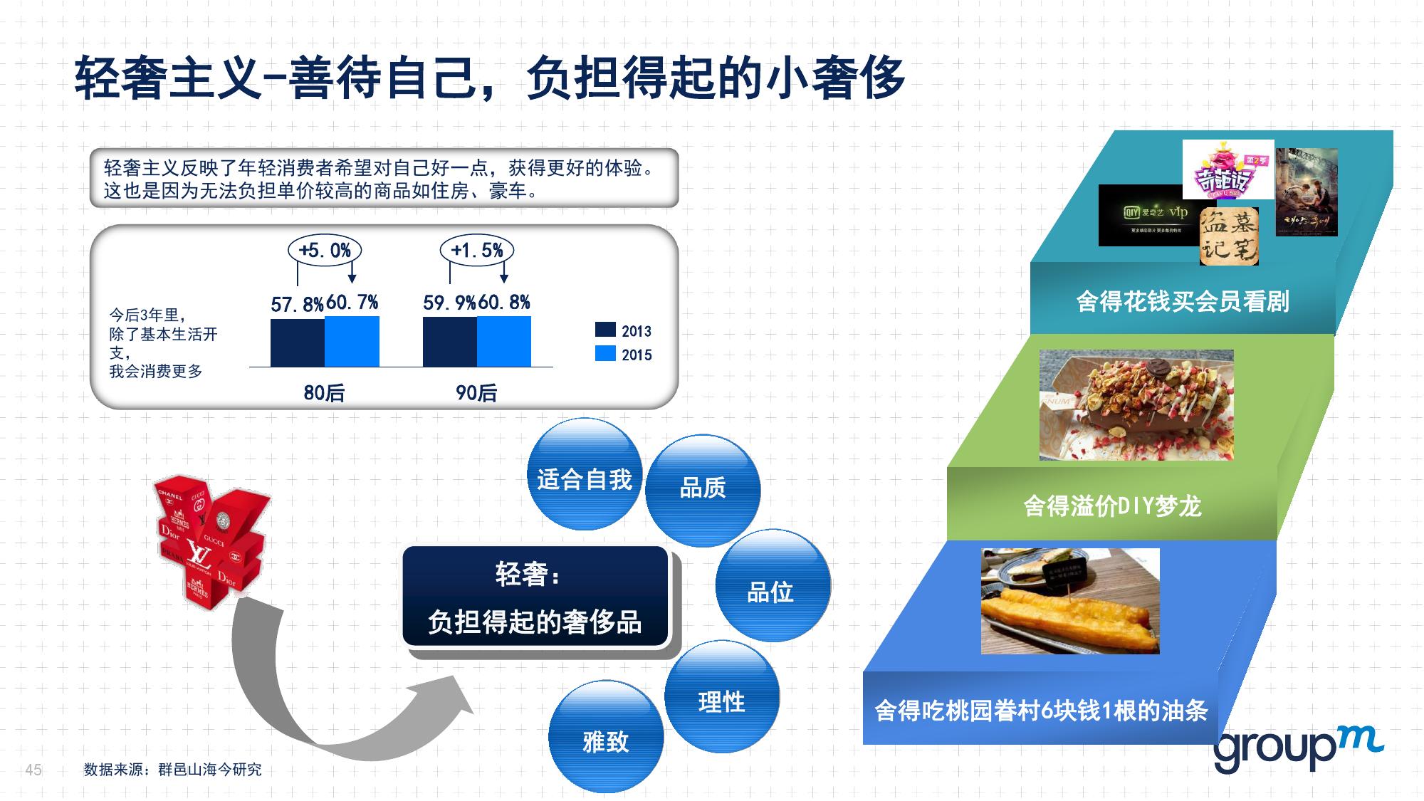 赢在中国2016:从需求刺激转向供给侧改革_000045