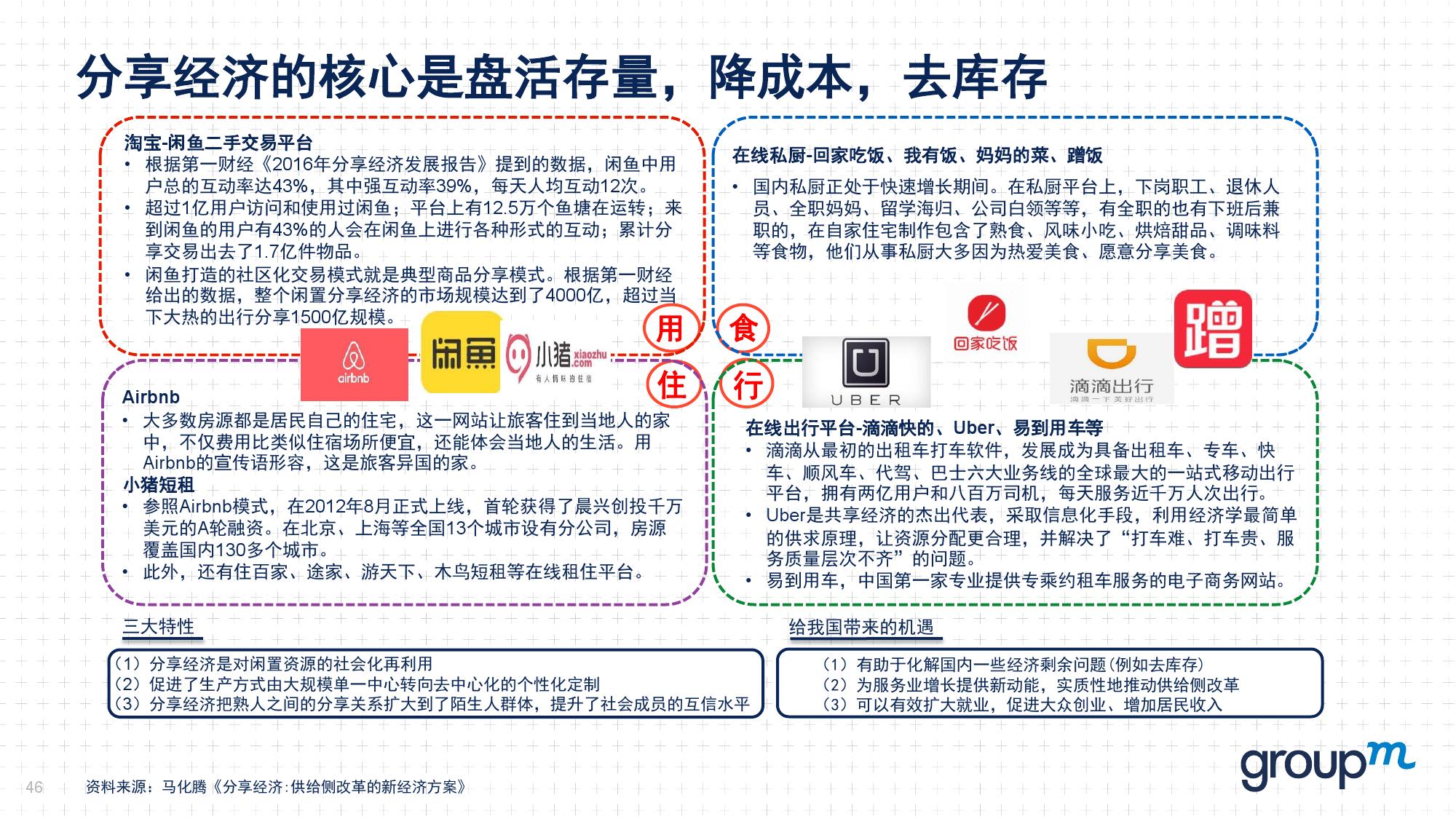 赢在中国2016:从需求刺激转向供给侧改革_000046