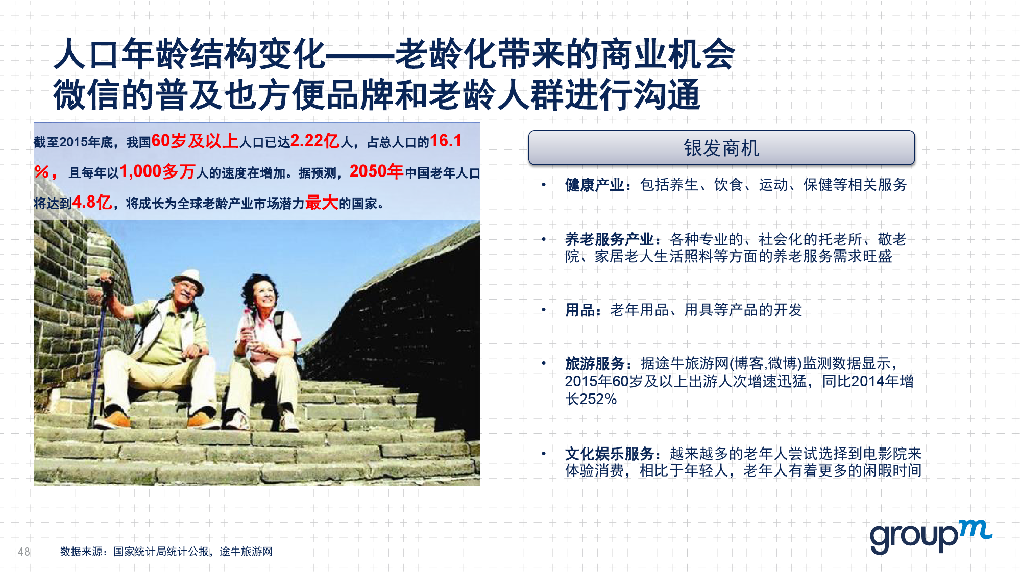 赢在中国2016:从需求刺激转向供给侧改革_000048