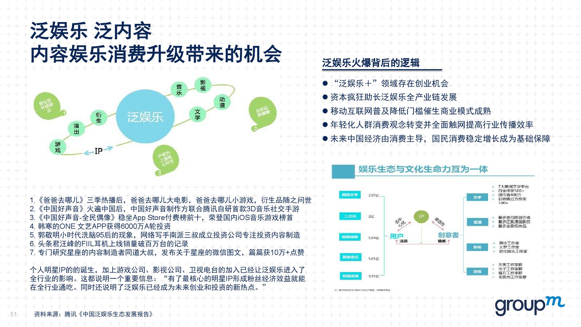 赢在中国2016:从需求刺激转向供给侧改革_000051
