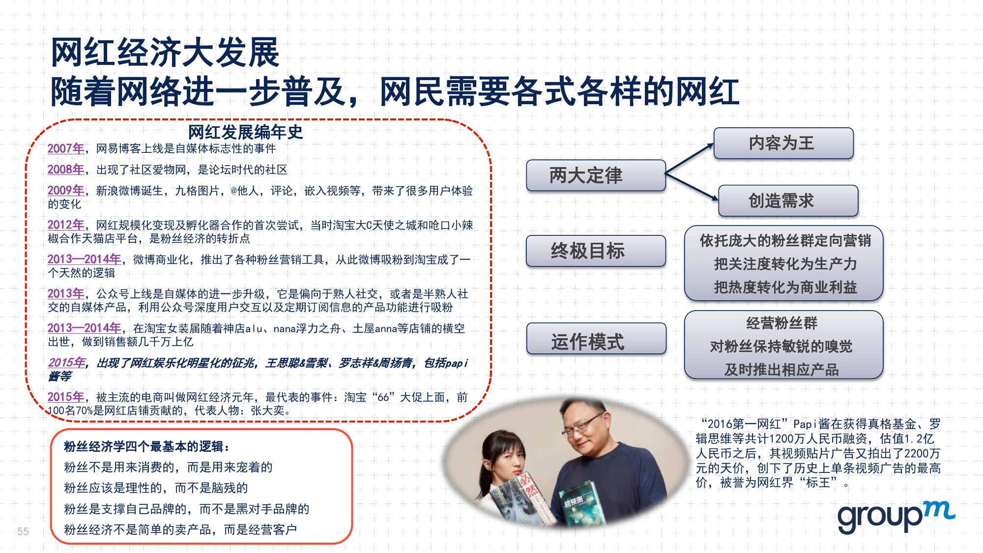 赢在中国2016:从需求刺激转向供给侧改革_000055