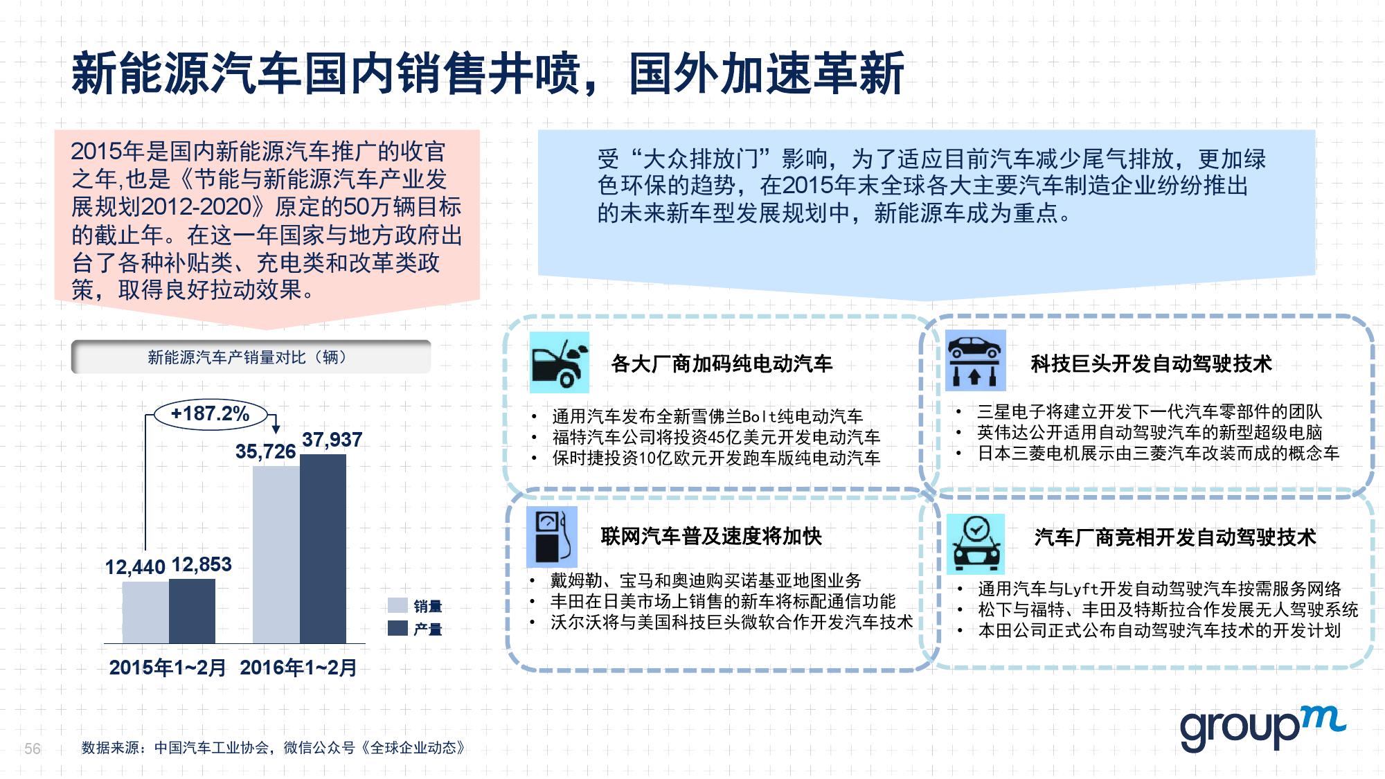 赢在中国2016:从需求刺激转向供给侧改革_000056
