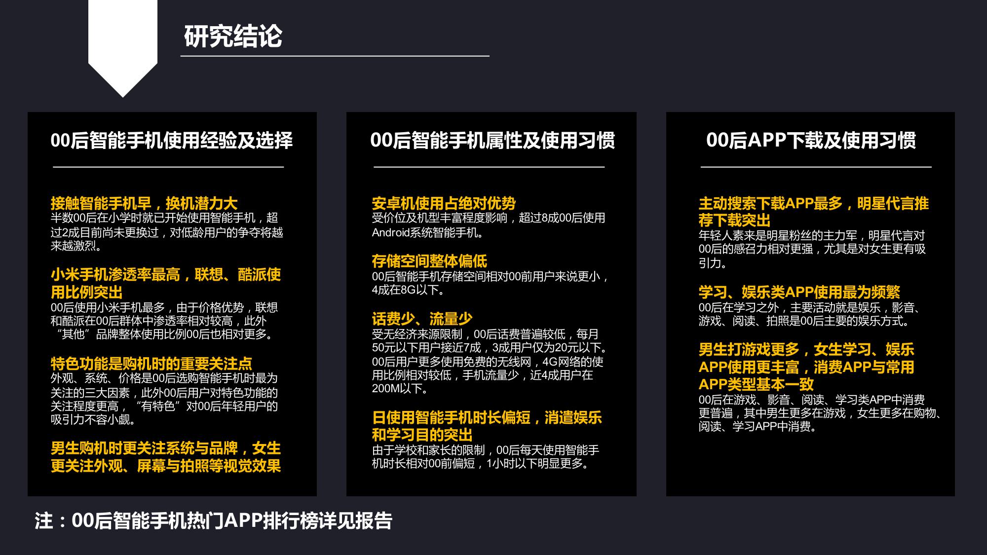 00后智能手机及APP使用习惯研究报告_000004