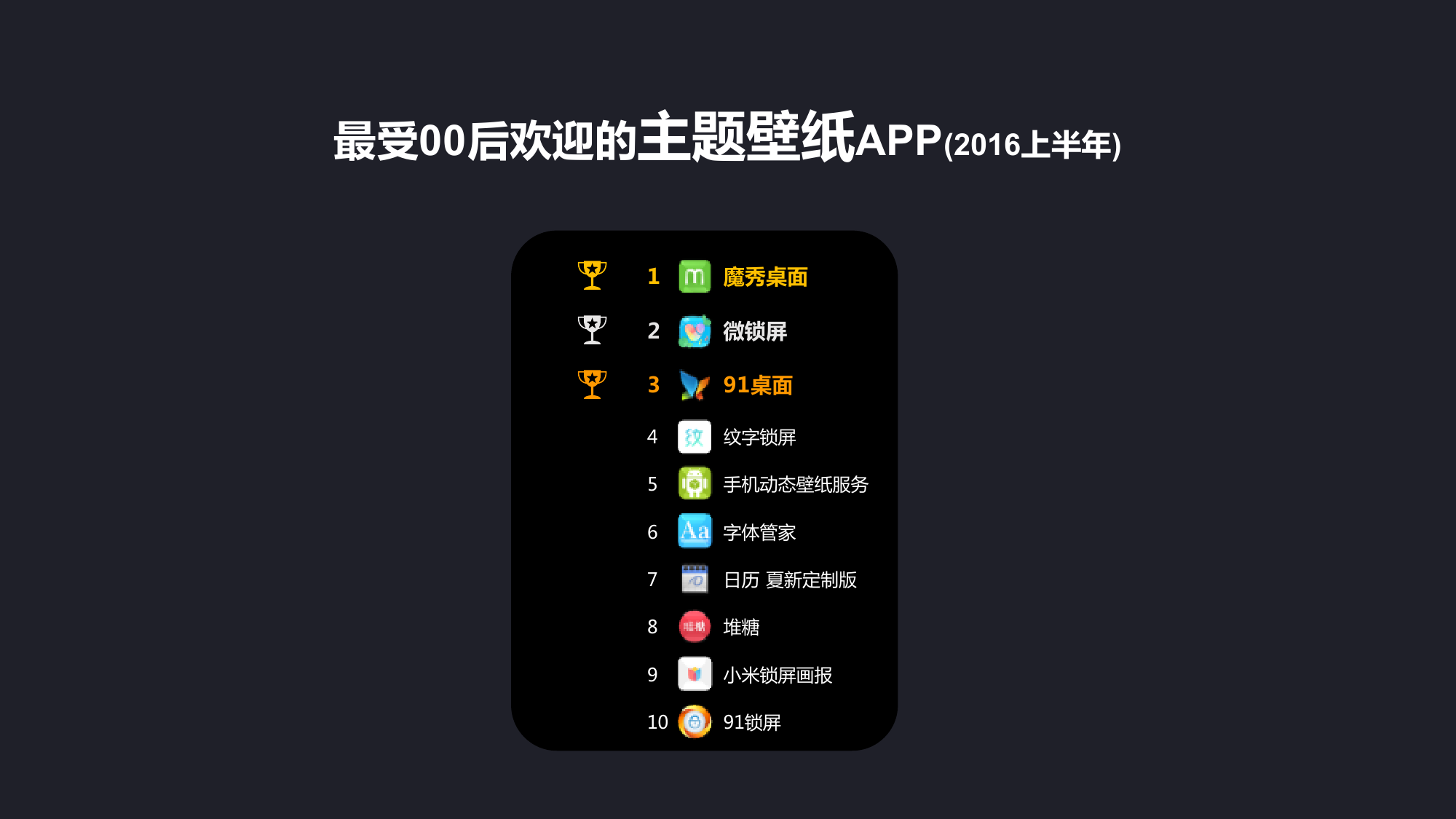 00后智能手机及APP使用习惯研究报告_000039