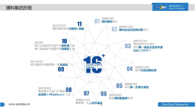 100页PPT详解2016上半年中国股权投资市场发展_000003