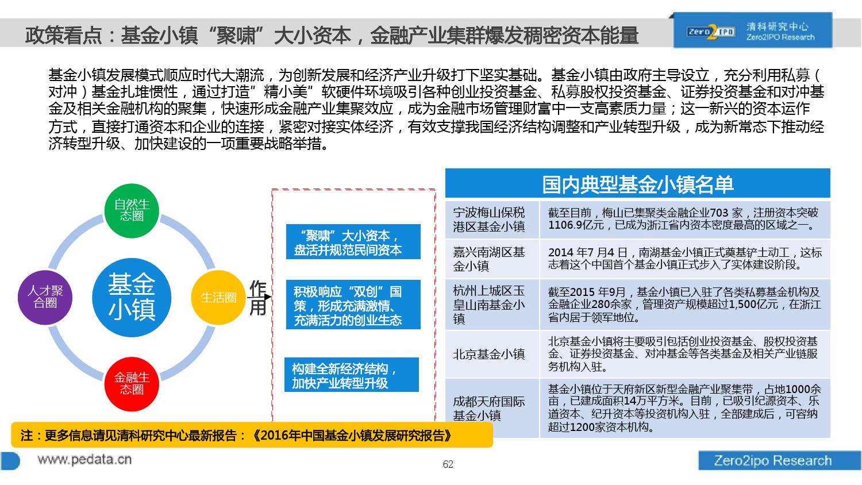100页PPT详解2016上半年中国股权投资市场发展_000062