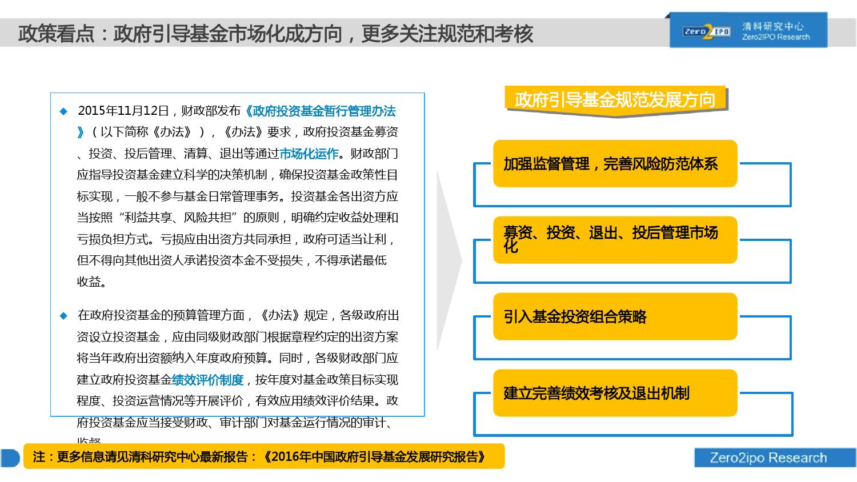 100页PPT详解2016上半年中国股权投资市场发展_000067
