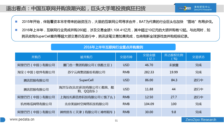 100页PPT详解2016上半年中国股权投资市场发展_000081