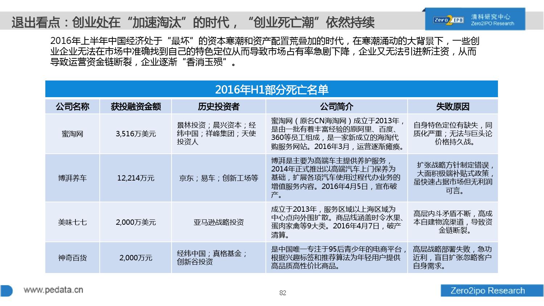 100页PPT详解2016上半年中国股权投资市场发展_000082