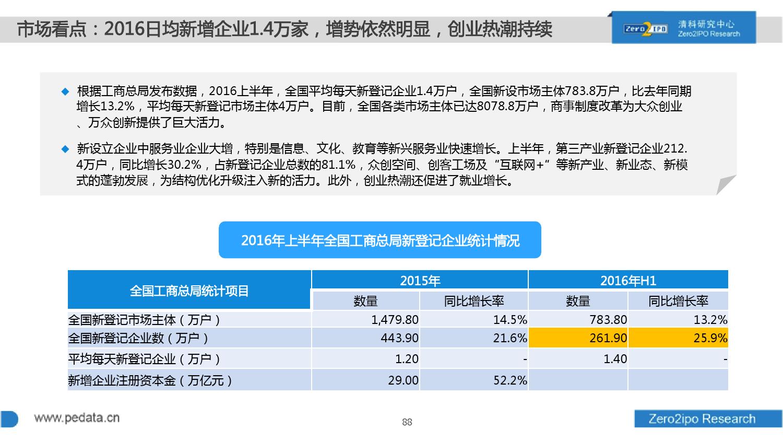 100页PPT详解2016上半年中国股权投资市场发展_000088