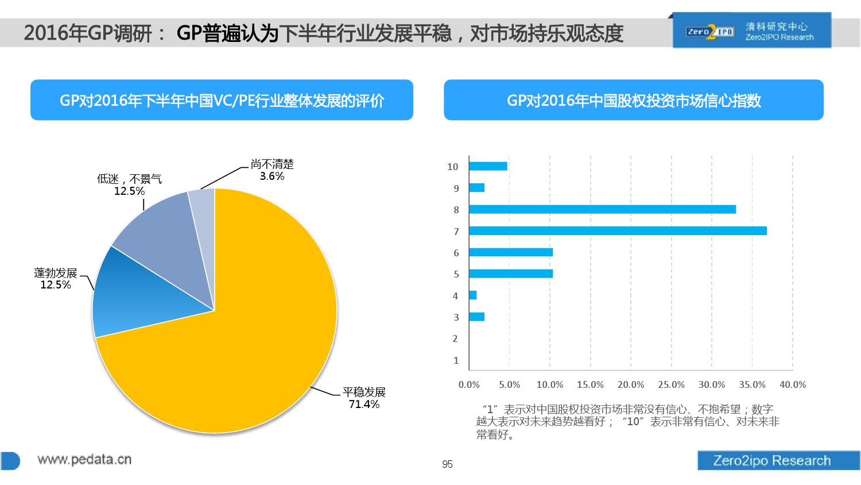 100页PPT详解2016上半年中国股权投资市场发展_000095