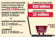 UNCTAD:2015年全球电子商务市场规模达22.1万亿美元