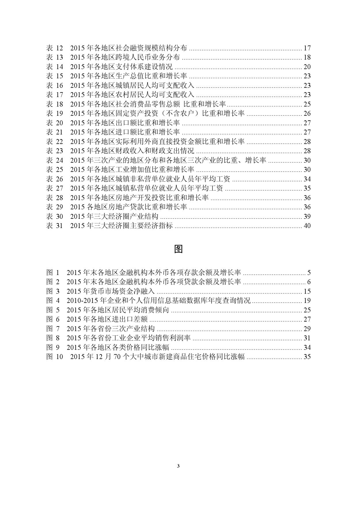 2015年中国区域金融运行报告_000003