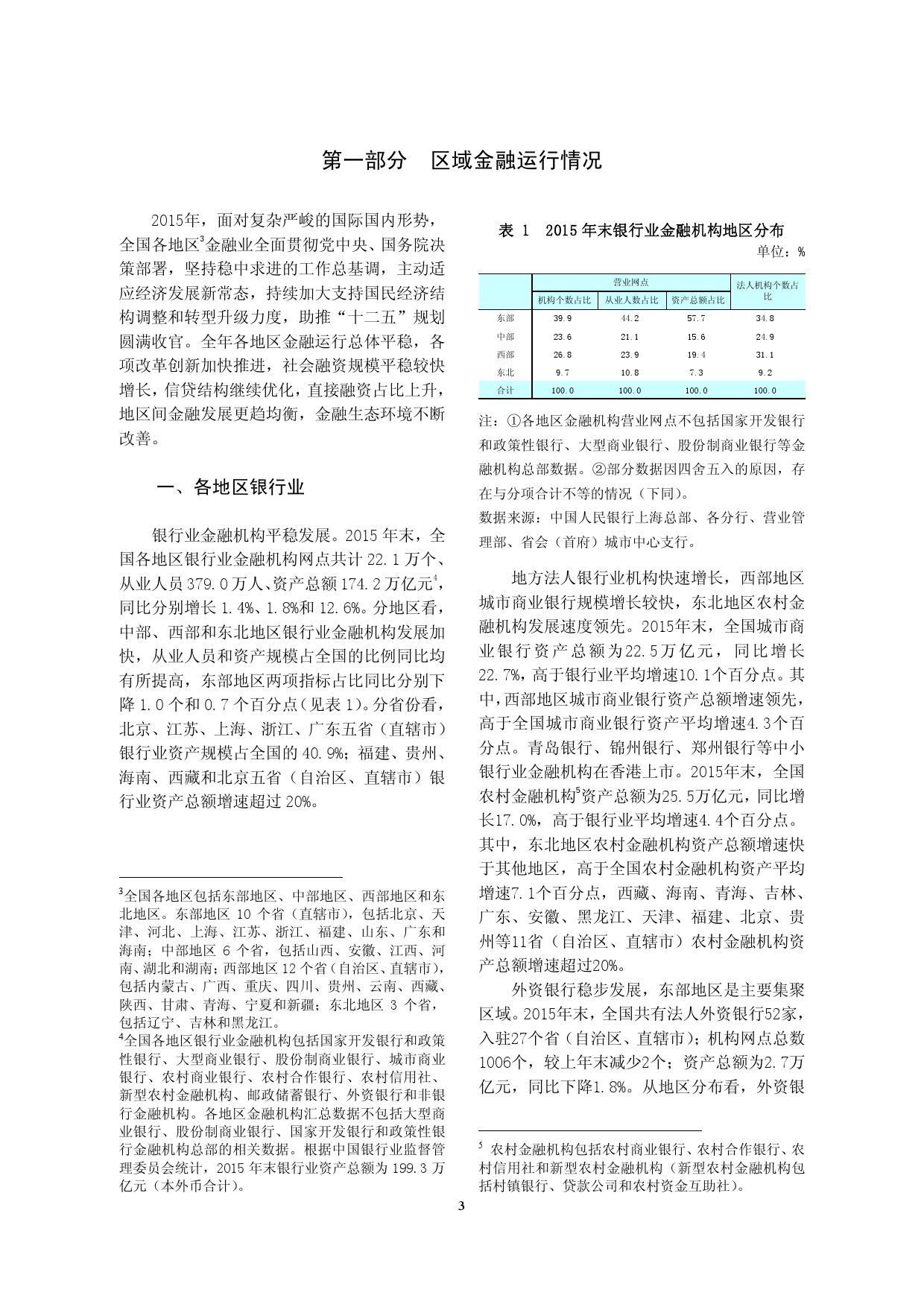 2015年中国区域金融运行报告_000006