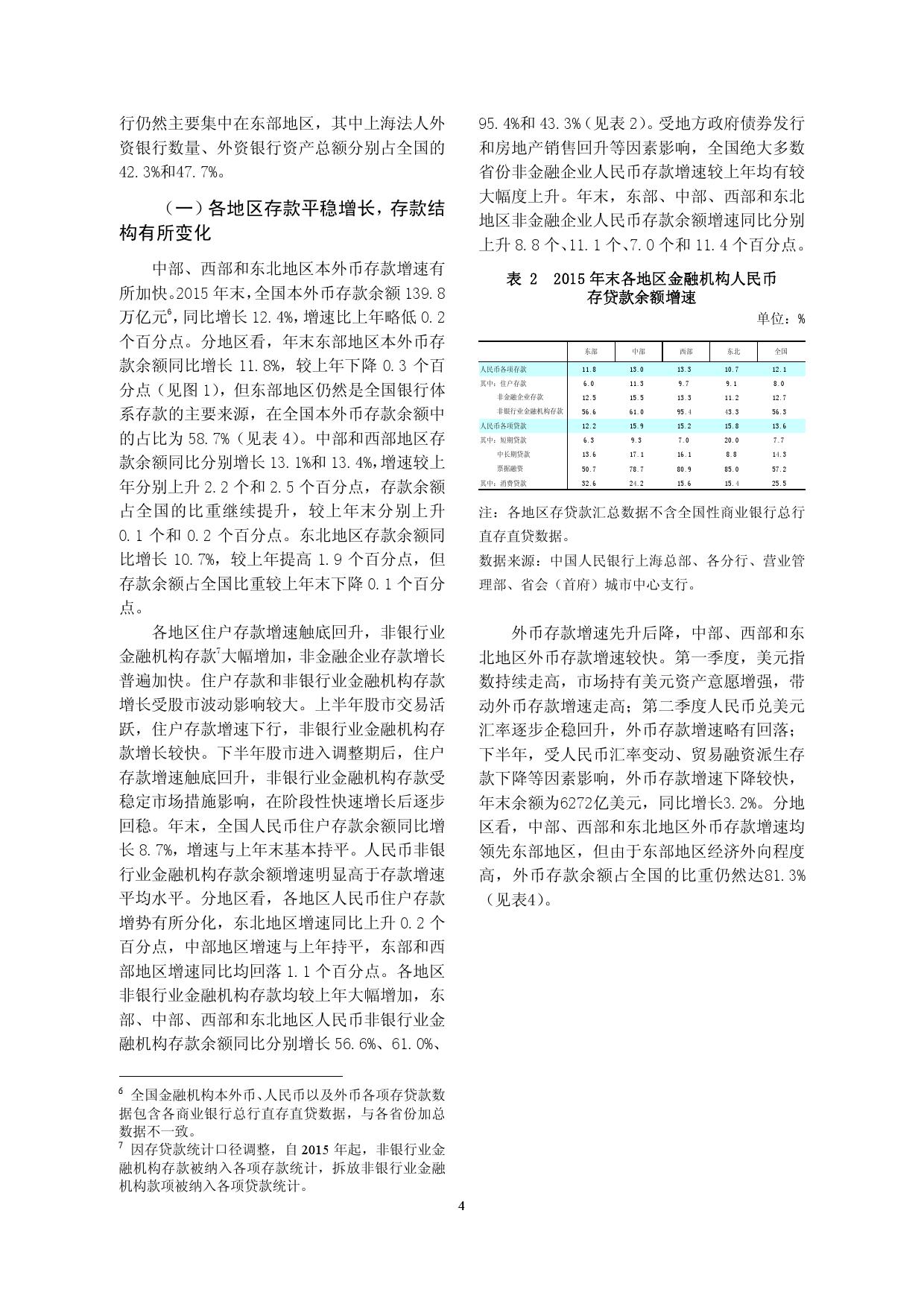 2015年中国区域金融运行报告_000007