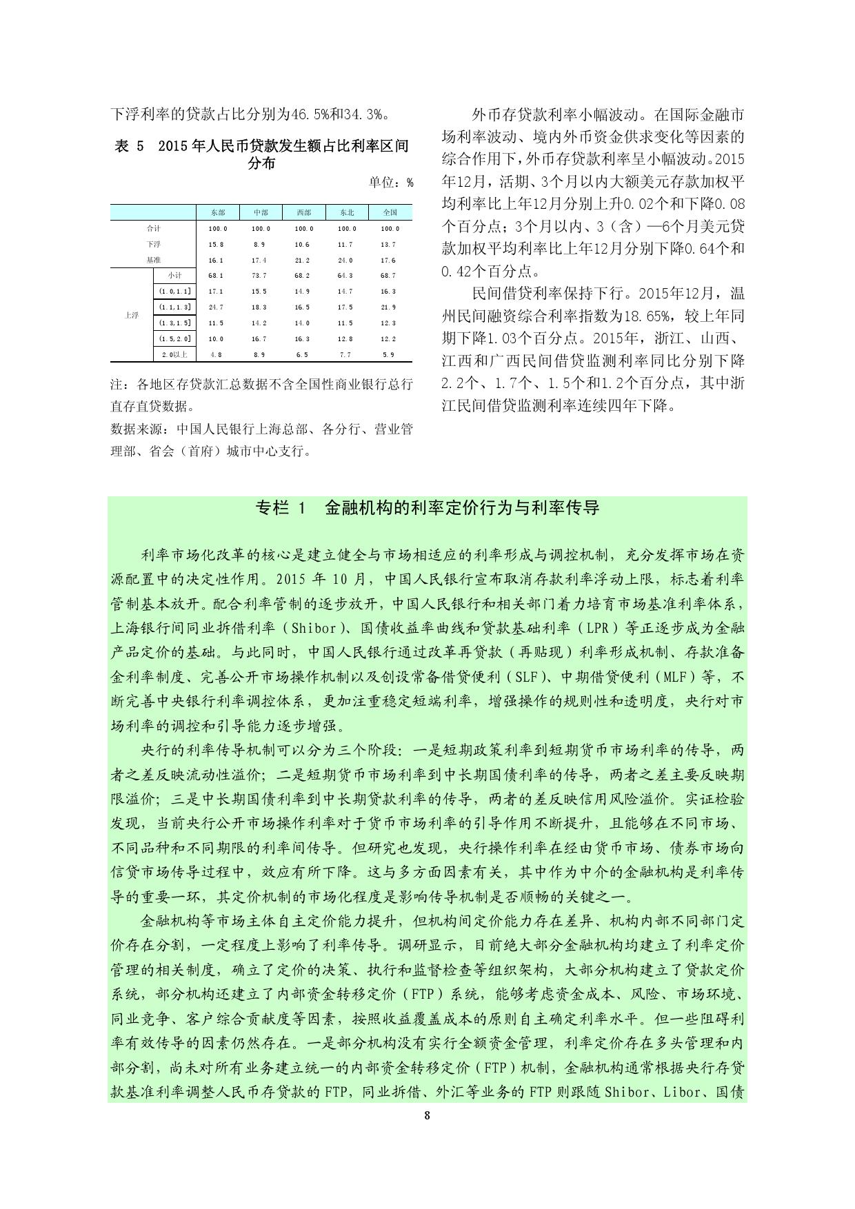 2015年中国区域金融运行报告_000011
