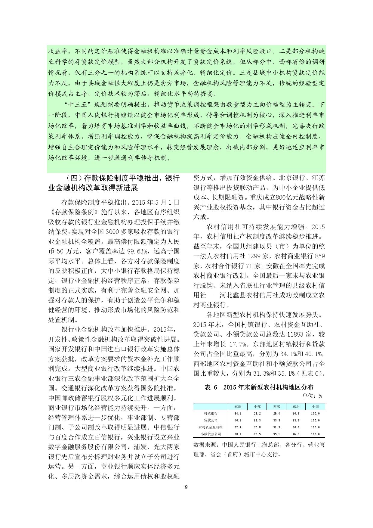 2015年中国区域金融运行报告_000012