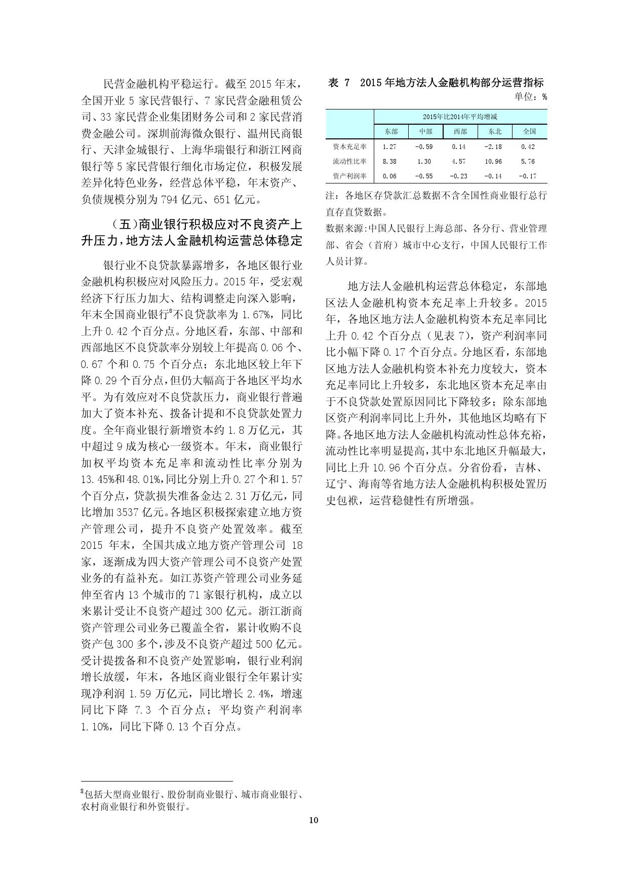 2015年中国区域金融运行报告_000013