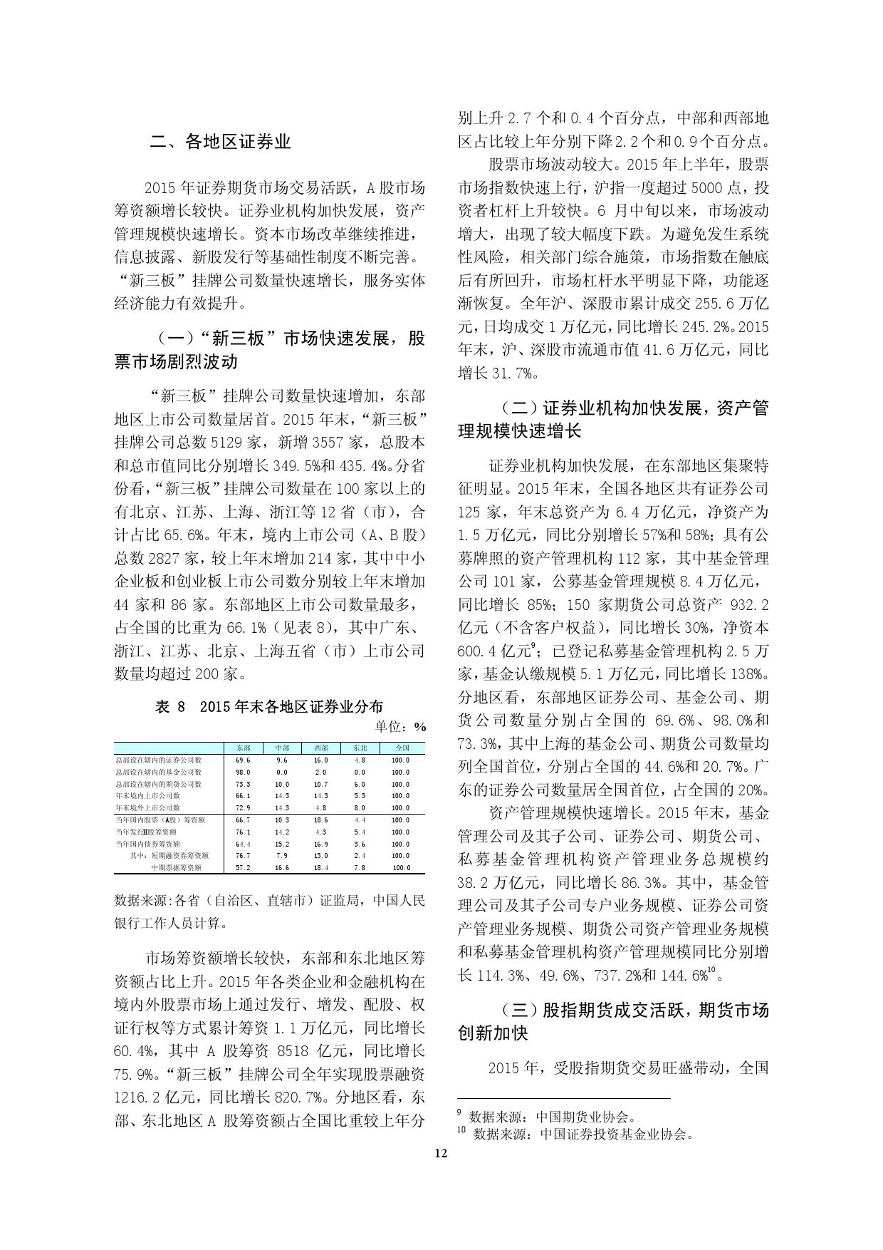 2015年中国区域金融运行报告_000015