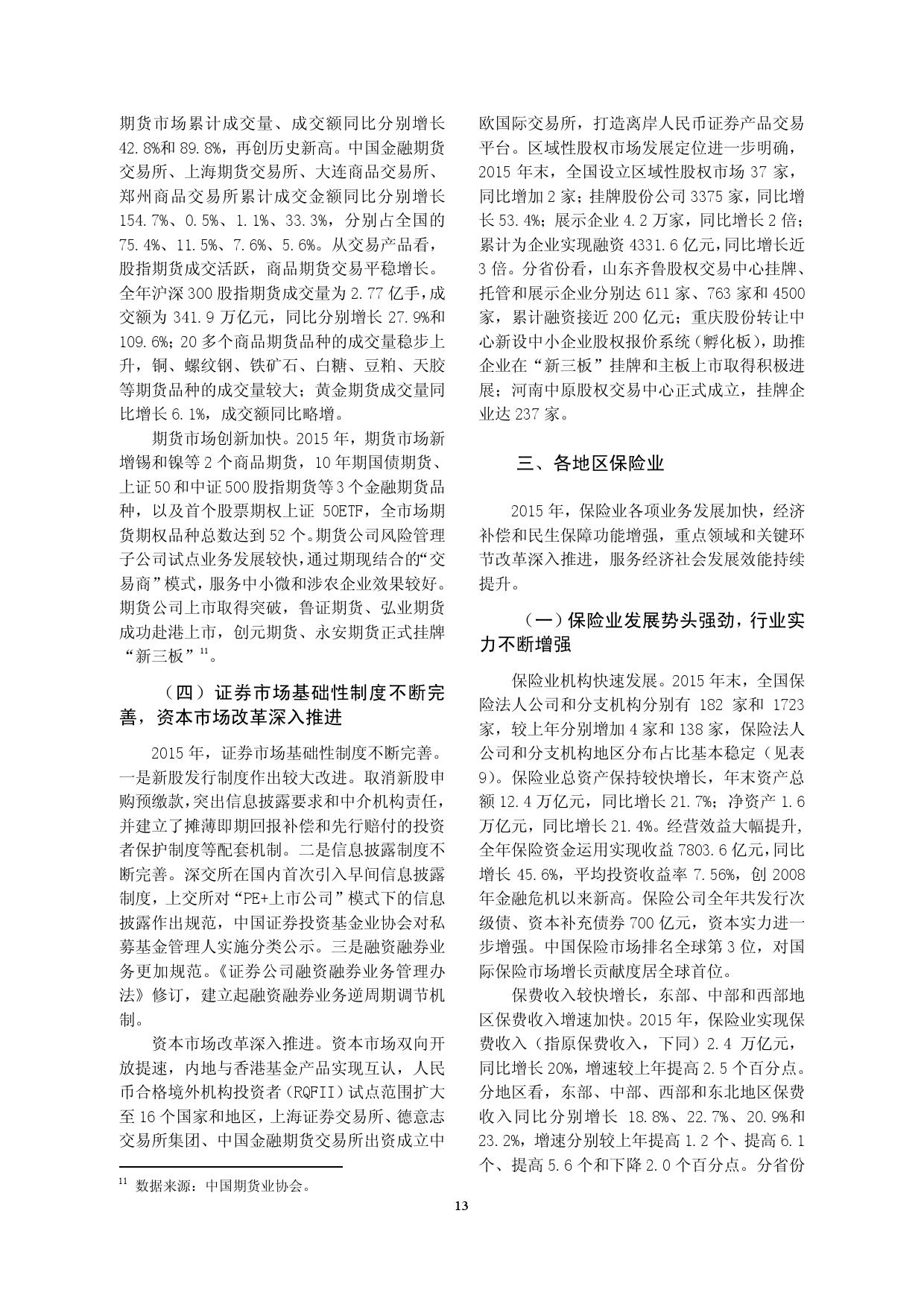 2015年中国区域金融运行报告_000016
