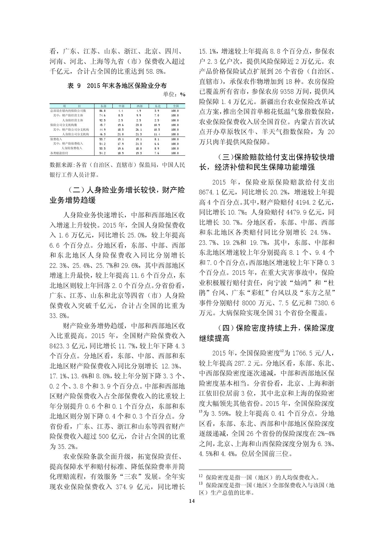2015年中国区域金融运行报告_000017