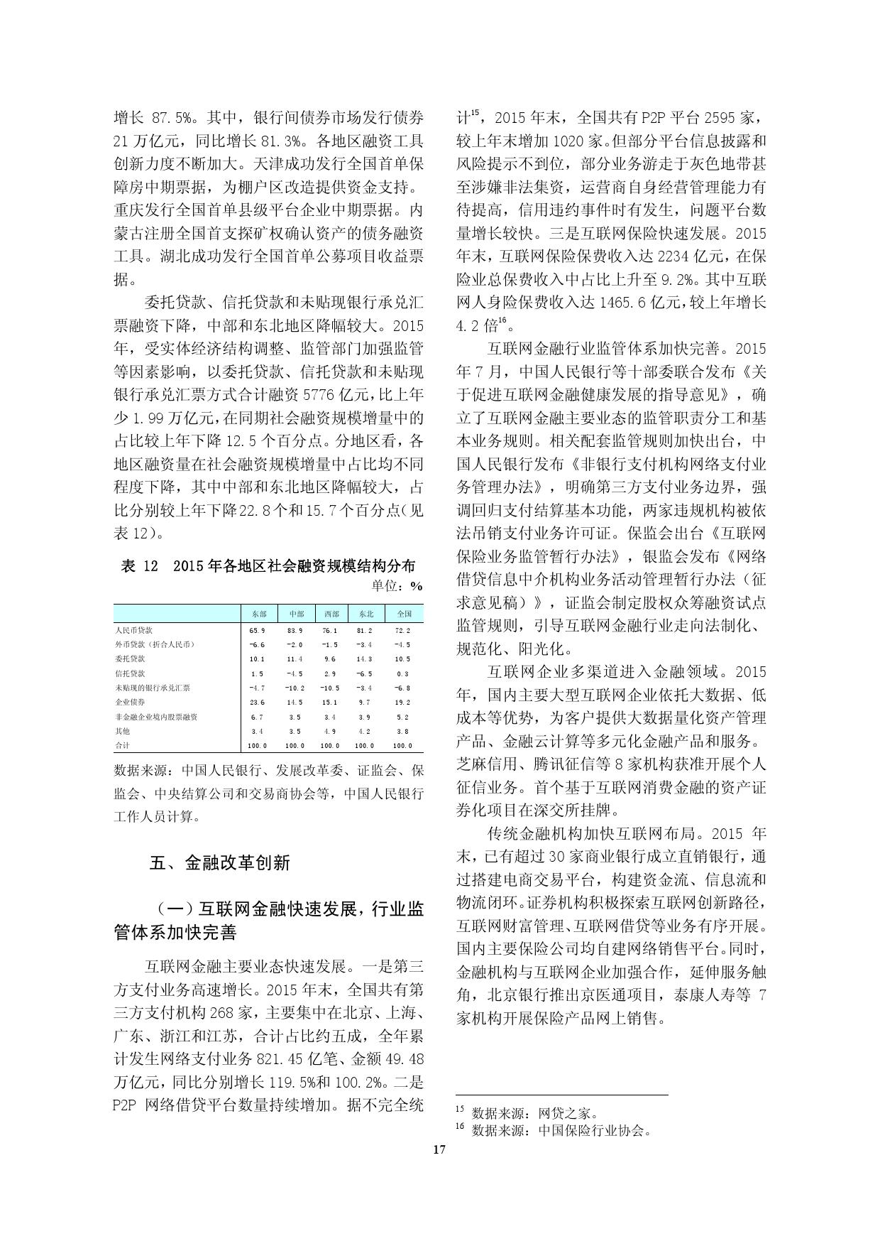 2015年中国区域金融运行报告_000020