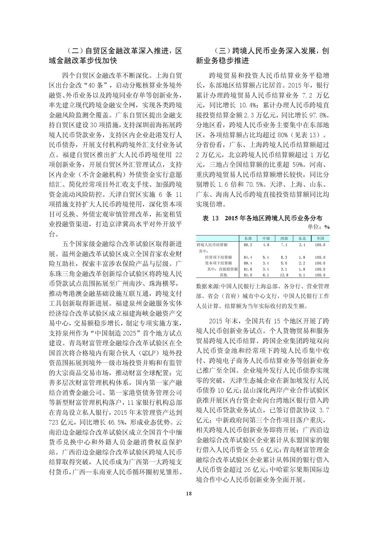 2015年中国区域金融运行报告_000021