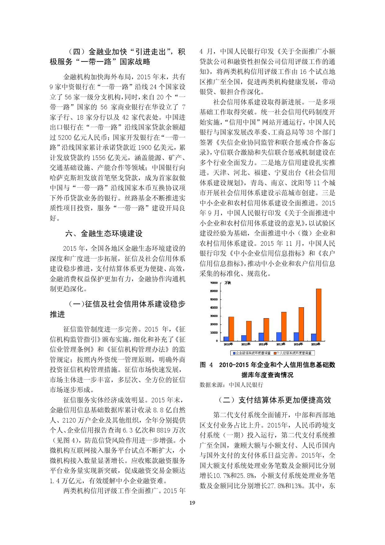 2015年中国区域金融运行报告_000022