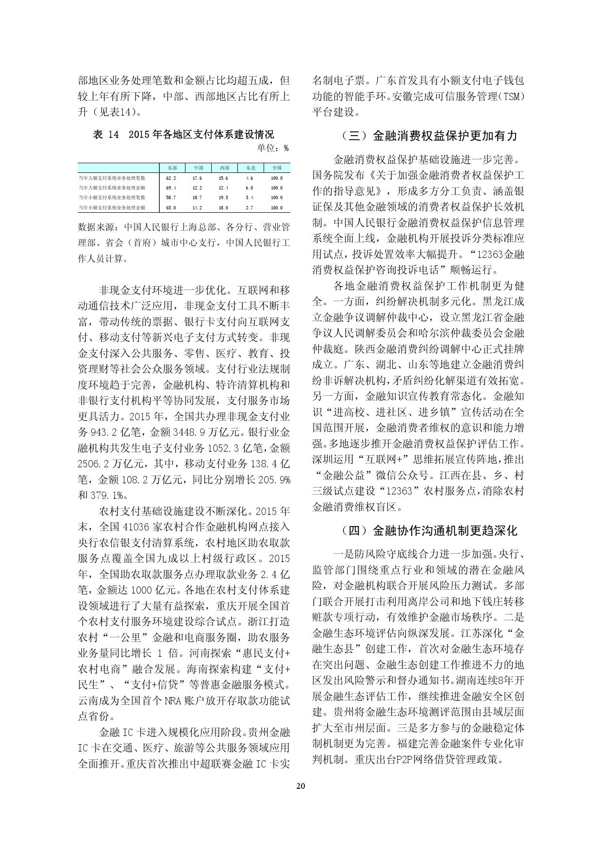 2015年中国区域金融运行报告_000023