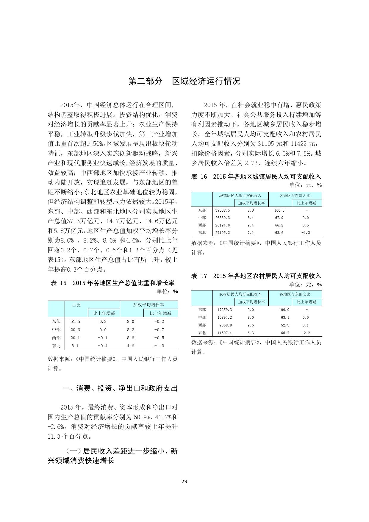2015年中国区域金融运行报告_000026