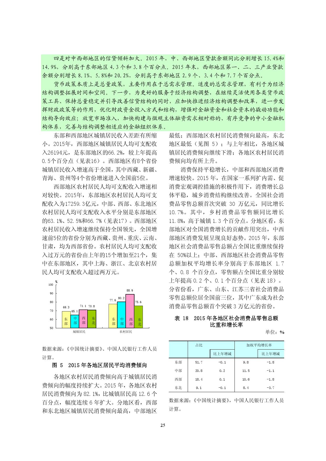 2015年中国区域金融运行报告_000028