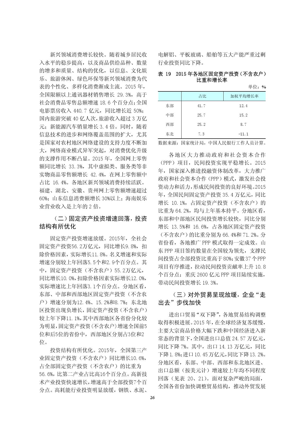 2015年中国区域金融运行报告_000029