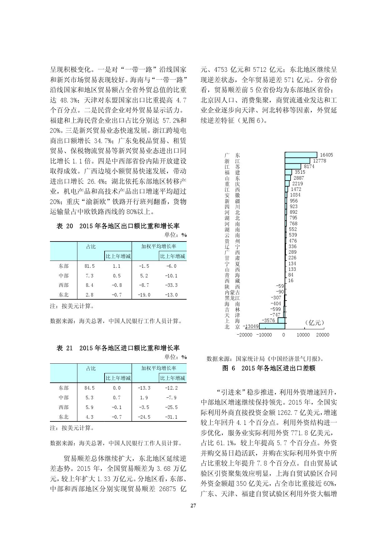 2015年中国区域金融运行报告_000030