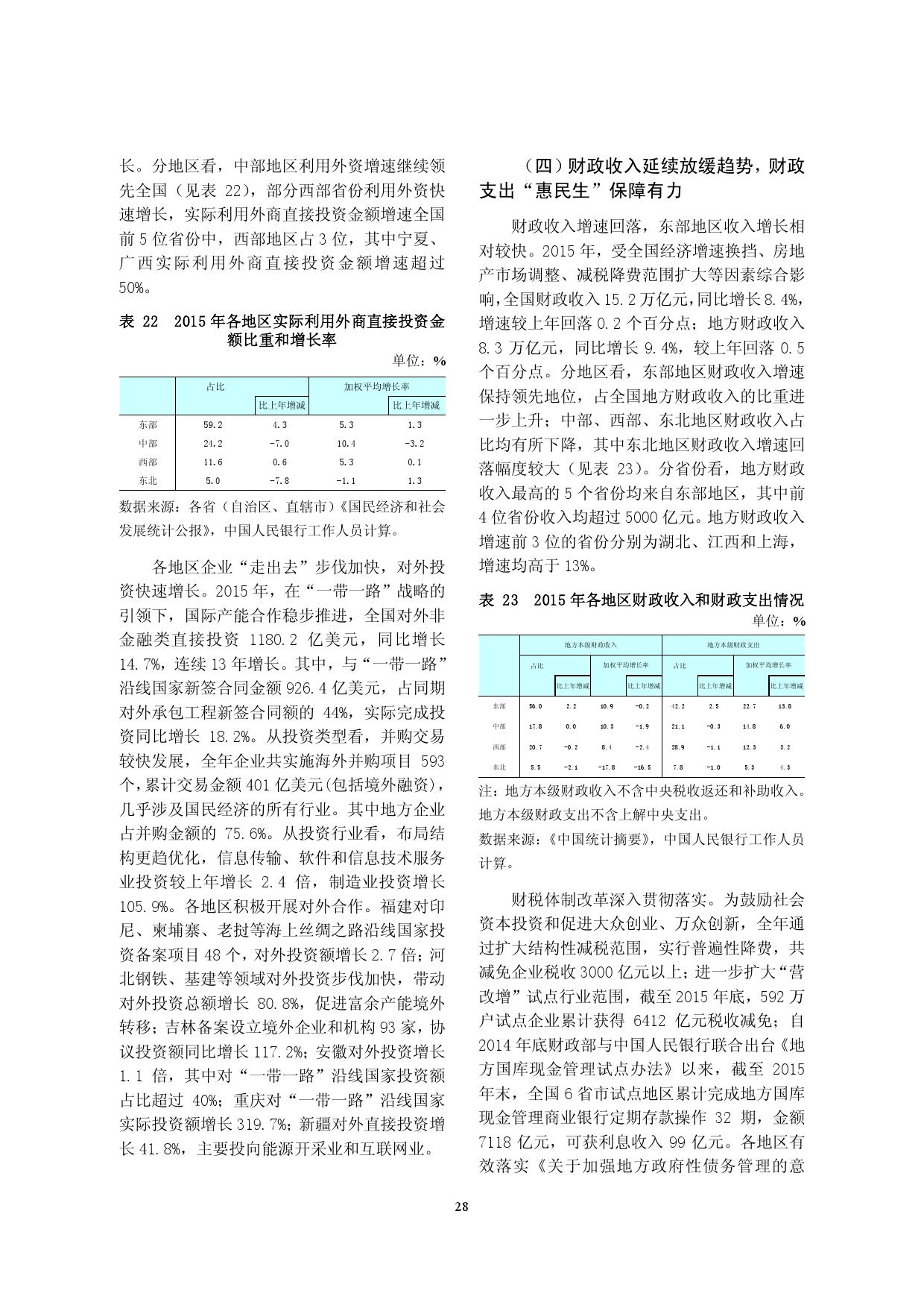 2015年中国区域金融运行报告_000031