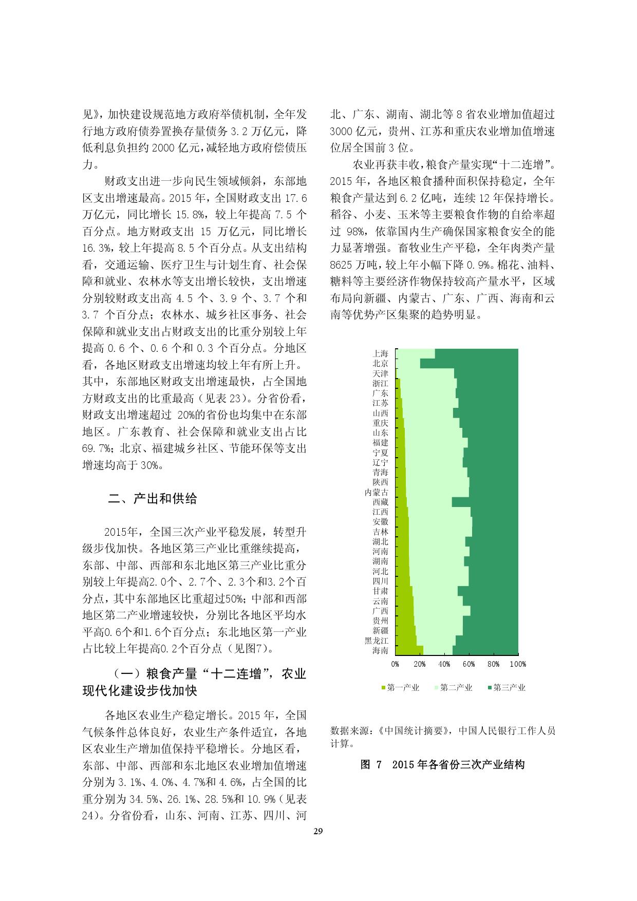2015年中国区域金融运行报告_000032