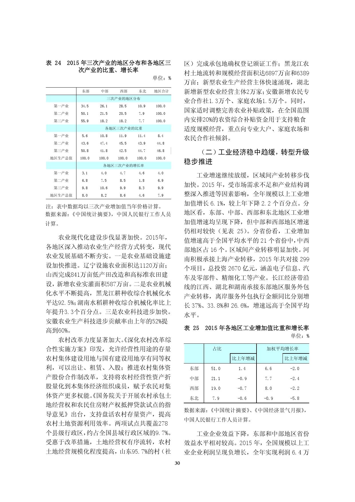 2015年中国区域金融运行报告_000033