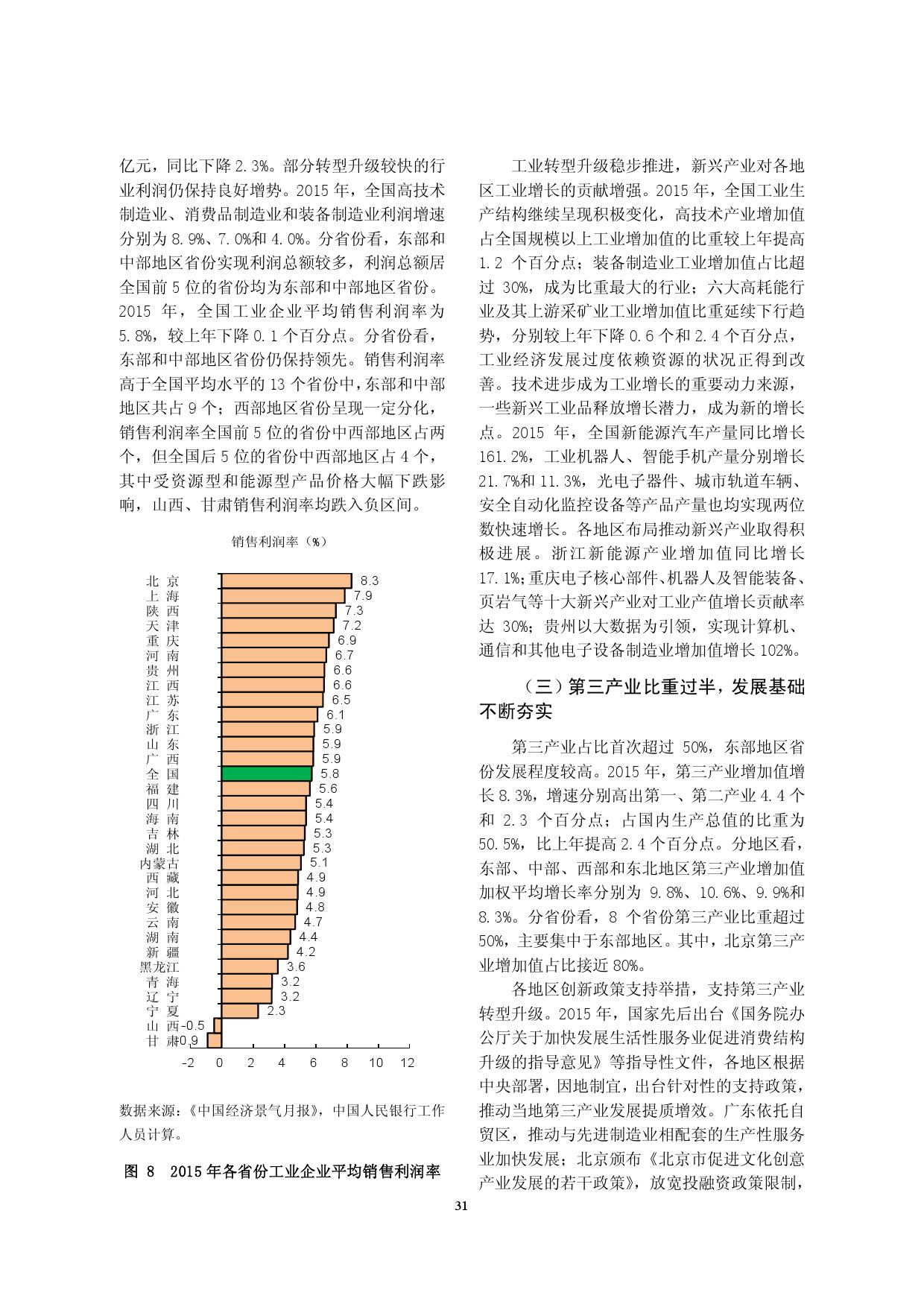 2015年中国区域金融运行报告_000034