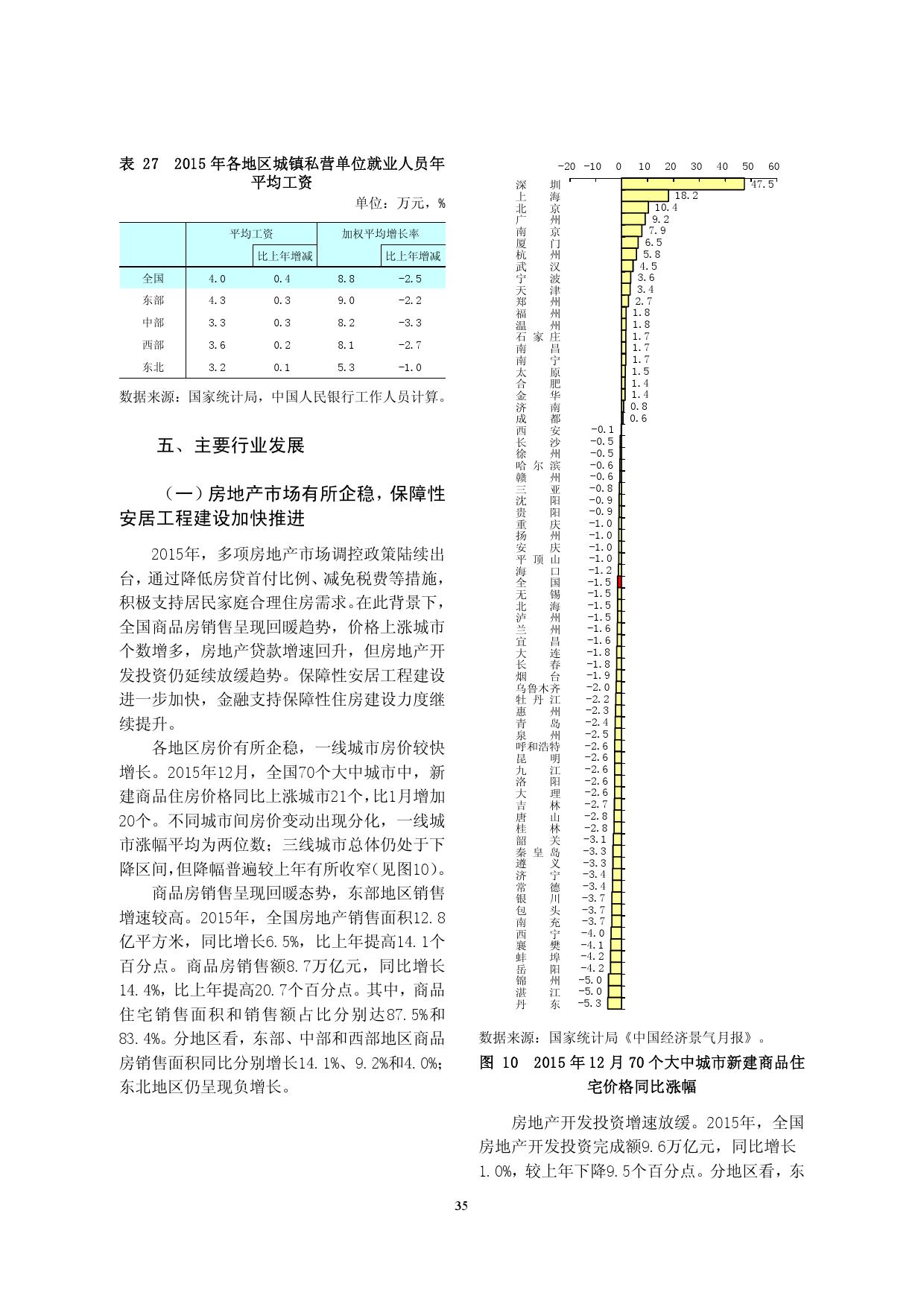 2015年中国区域金融运行报告_000038