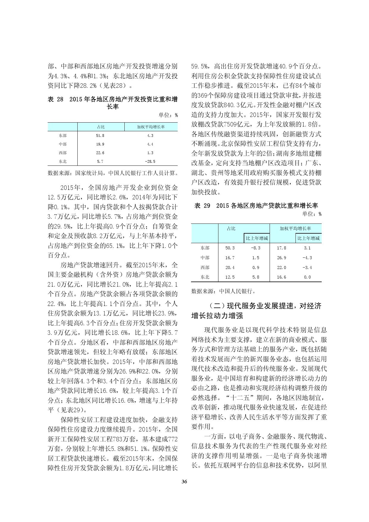2015年中国区域金融运行报告_000039