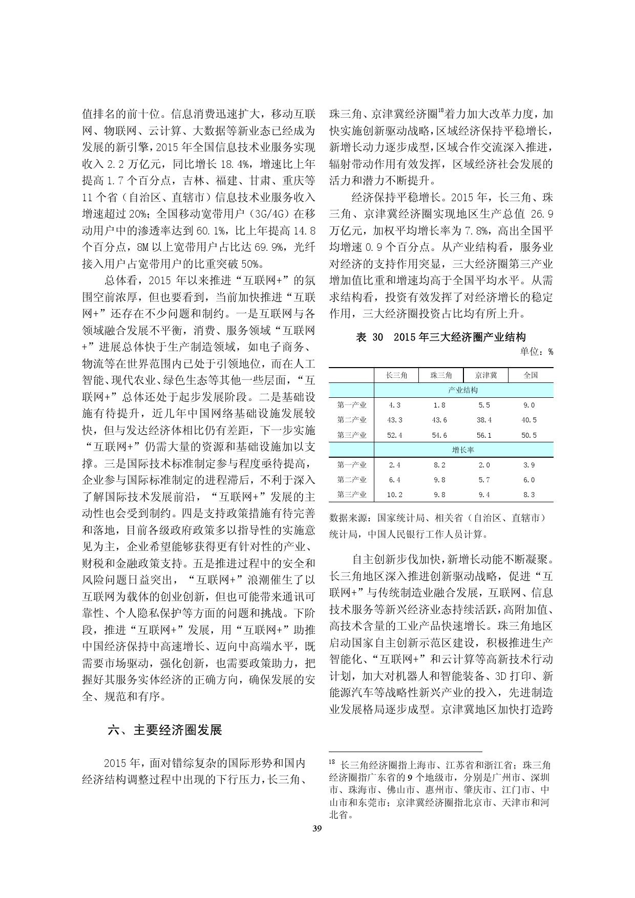2015年中国区域金融运行报告_000042