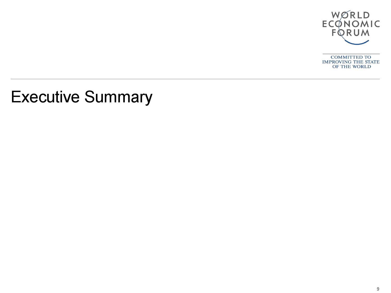 2015金融服务未来报告_000010