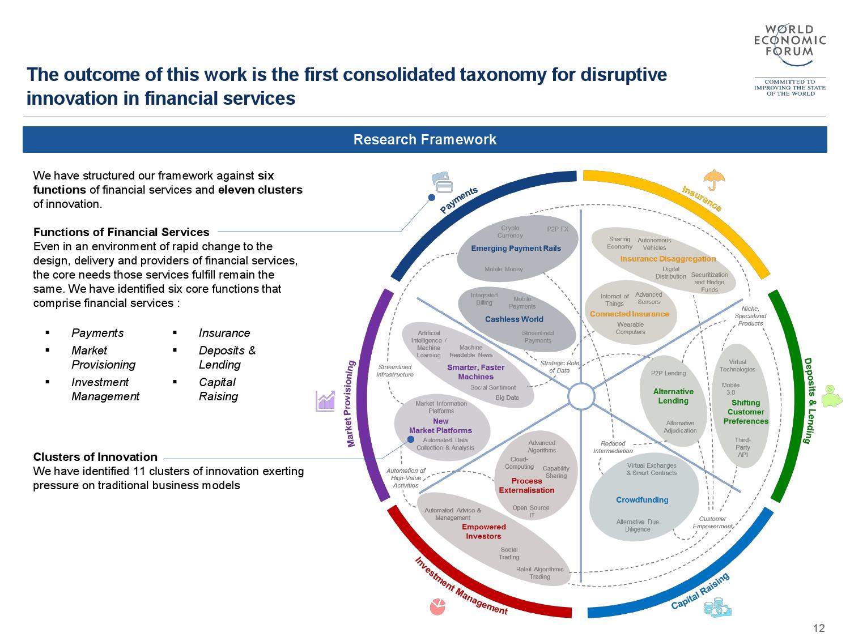 2015金融服务未来报告_000013