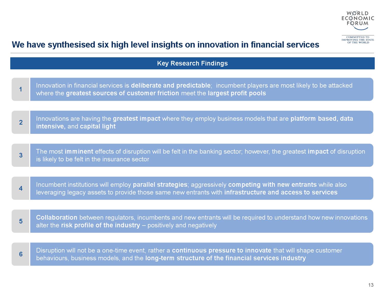 2015金融服务未来报告_000014
